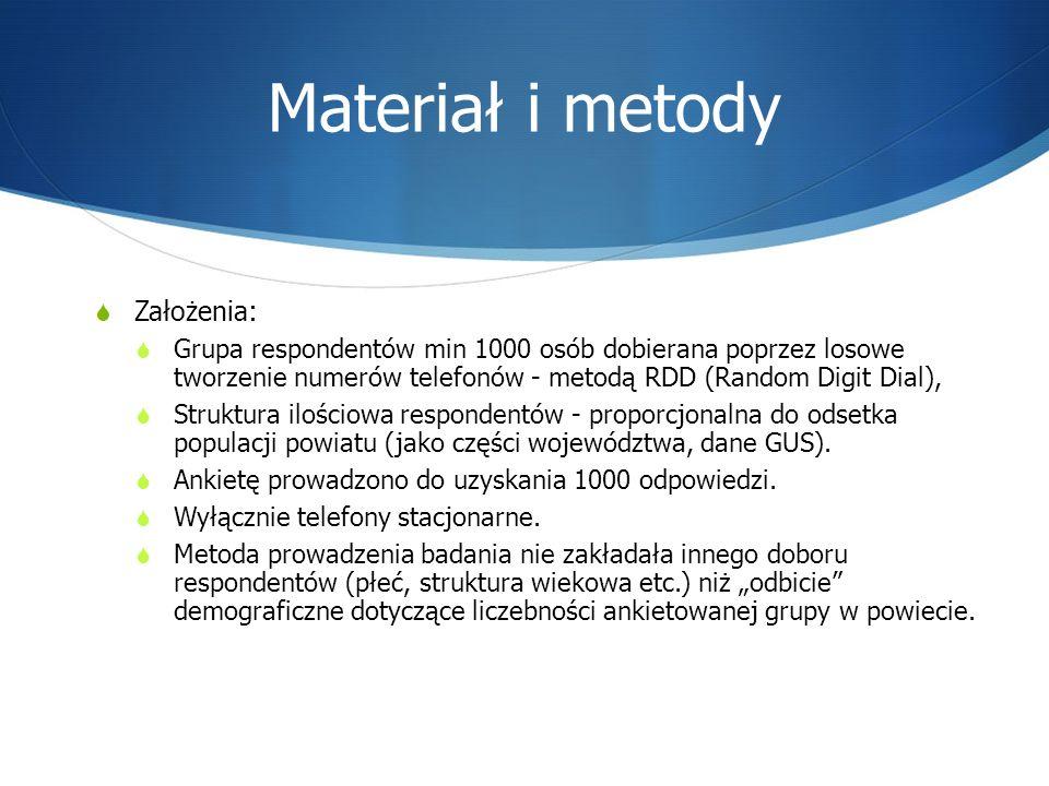 Materiał i metody Założenia: Grupa respondentów min 1000 osób dobierana poprzez losowe tworzenie numerów telefonów - metodą RDD (Random Digit Dial), S