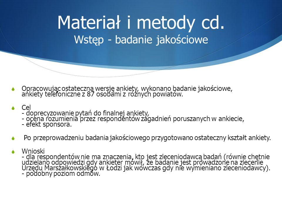 Materiał i metody cd. Wstęp - badanie jakościowe Opracowując ostateczną wersję ankiety, wykonano badanie jakościowe, ankiety telefoniczne z 87 osobami