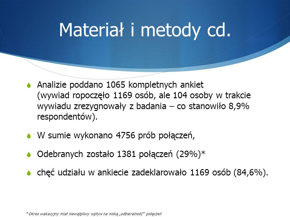 Materiał i metody cd. Analizie poddano 1065 kompletnych ankiet (wywiad ropoczęło 1169 osób, ale 104 osoby w trakcie wywiadu zrezygnowały z badania – c