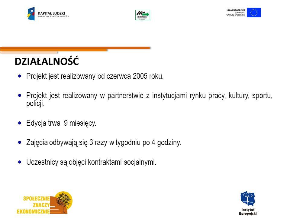 DZIAŁALNOŚĆ Projekt jest realizowany od czerwca 2005 roku. Projekt jest realizowany w partnerstwie z instytucjami rynku pracy, kultury, sportu, policj