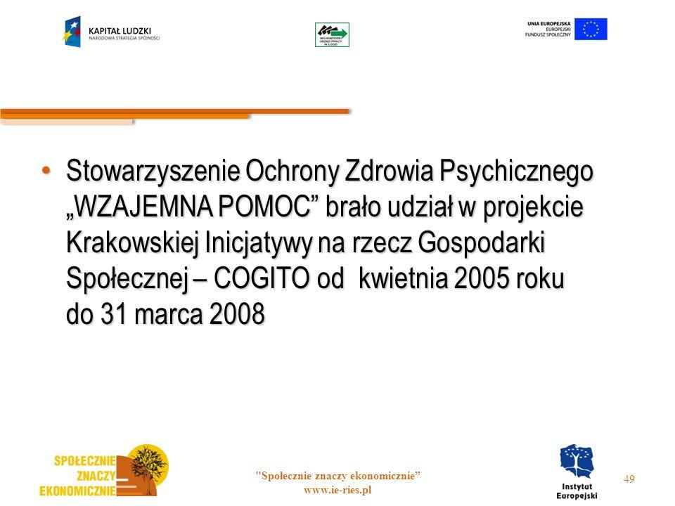 Stowarzyszenie Ochrony Zdrowia Psychicznego WZAJEMNA POMOC brało udział w projekcie Krakowskiej Inicjatywy na rzecz Gospodarki Społecznej – COGITO od