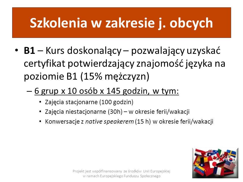 B1 – Kurs doskonalący – pozwalający uzyskać certyfikat potwierdzający znajomość języka na poziomie B1 (15% mężczyzn) – 6 grup x 10 osób x 145 godzin,