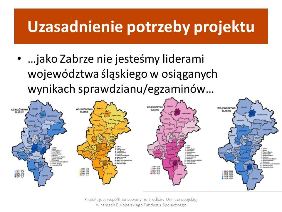 …jako Zabrze nie jesteśmy liderami województwa śląskiego w osiąganych wynikach sprawdzianu/egzaminów… Projekt jest współfinansowany ze środków Unii Eu