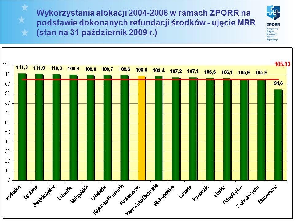 Wykorzystania alokacji 2004-2006 w ramach ZPORR na podstawie dokonanych refundacji środków - ujęcie MRR (stan na 31 październik 2009 r.)