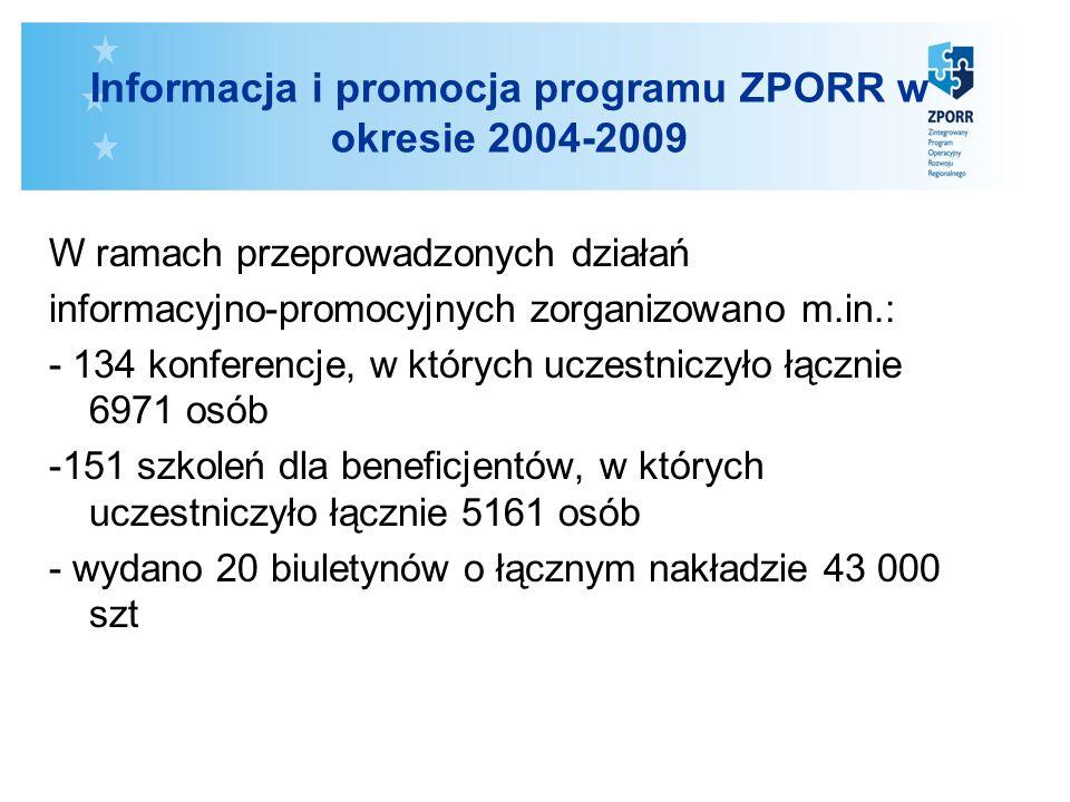 Informacja i promocja programu ZPORR w okresie 2004-2009 W ramach przeprowadzonych działań informacyjno-promocyjnych zorganizowano m.in.: - 134 konferencje, w których uczestniczyło łącznie 6971 osób -151 szkoleń dla beneficjentów, w których uczestniczyło łącznie 5161 osób - wydano 20 biuletynów o łącznym nakładzie 43 000 szt