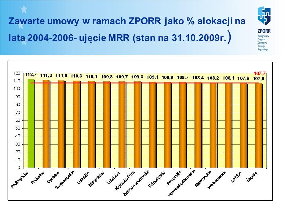 Zawarte umowy w ramach ZPORR jako % alokacji na lata 2004-2006- ujęcie MRR (stan na 31.10.2009r. )