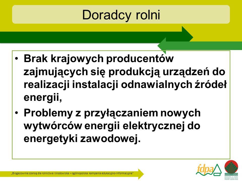 Biogazownie szansą dla rolnictwa i środowiska – ogólnopolska kampania edukacyjno-informacyjna Doradcy rolni Brak krajowych producentów zajmujących się