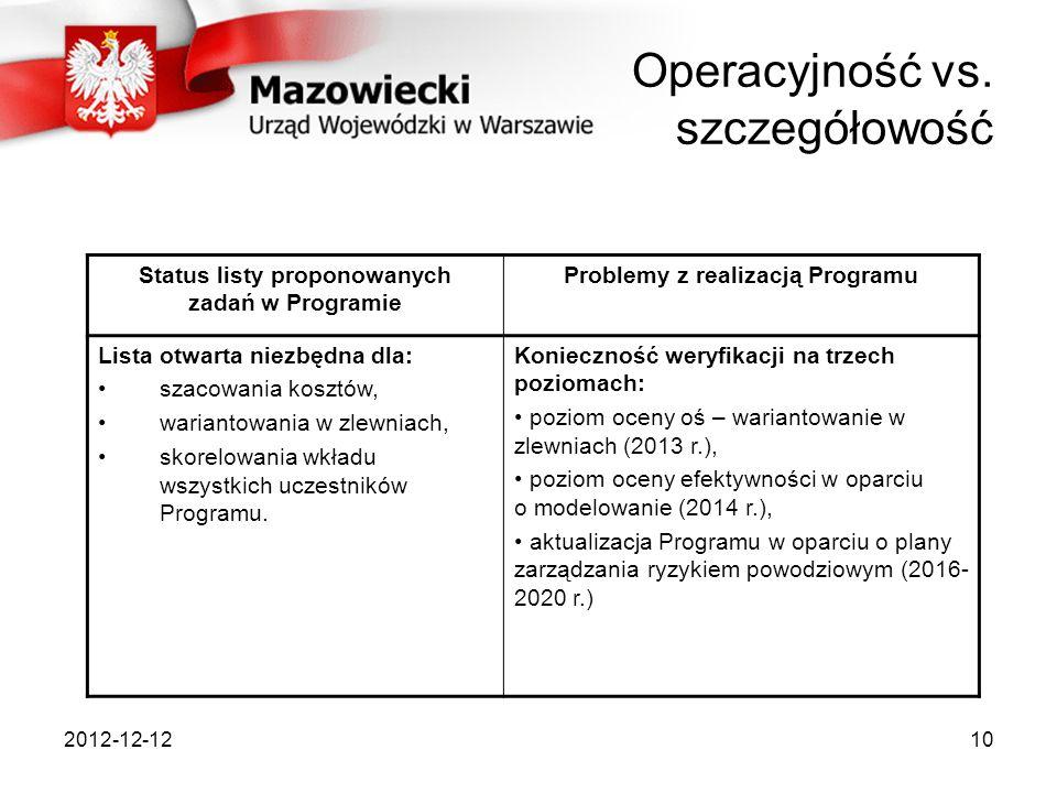 2012-12-1210 Operacyjność vs. szczegółowość Status listy proponowanych zadań w Programie Problemy z realizacją Programu Lista otwarta niezbędna dla: s