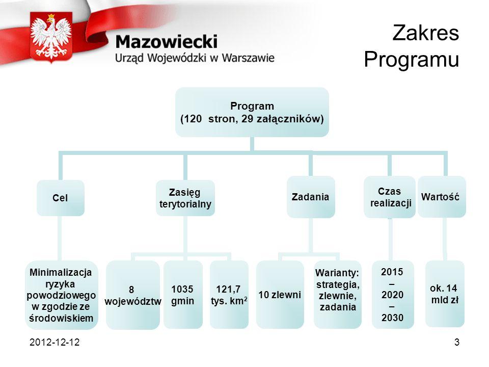2012-12-123 Program (120 stron, 29 załączników) Zasięg terytorialny 8 województw 1035 gmin 121,7 tys. km 2 Cel Minimalizacja ryzyka powodziowego w zgo