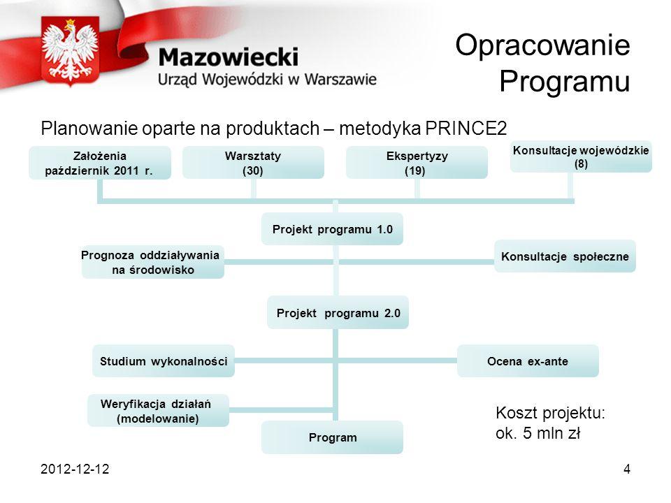 2012-12-124 Opracowanie Programu Planowanie oparte na produktach – metodyka PRINCE2 Koszt projektu: ok. 5 mln zł Konsultacje wojewódzkie (8)