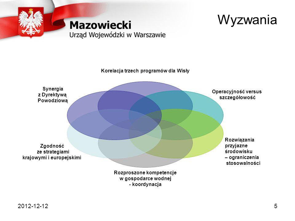 2012-12-125 Wyzwania Korelacja trzech programów dla Wisły Operacyjność versus szczegółowość Rozwiązania przyjazne środowisku – ograniczenia stosowalno