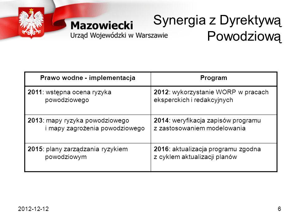 2012-12-126 Synergia z Dyrektywą Powodziową Prawo wodne - implementacjaProgram 2011: wstępna ocena ryzyka powodziowego 2012: wykorzystanie WORP w prac