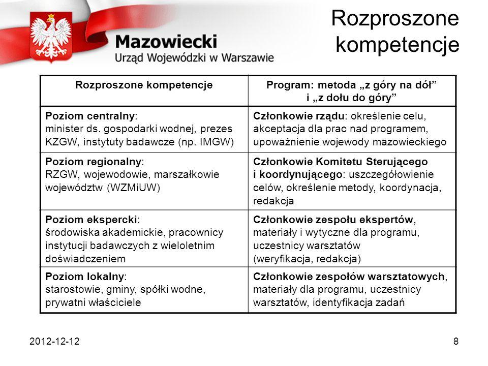 2012-12-128 Rozproszone kompetencje Program: metoda z góry na dół i z dołu do góry Poziom centralny: minister ds. gospodarki wodnej, prezes KZGW, inst