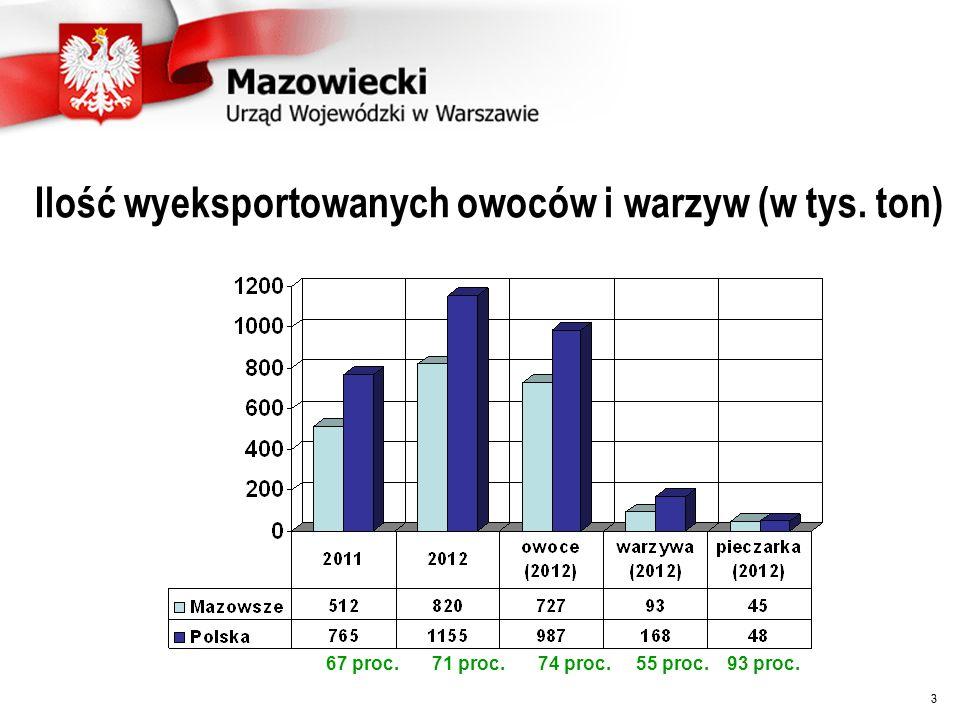 Wojewódzki Inspektorat Ochrony Roślin i Nasiennictwa w Warszawie