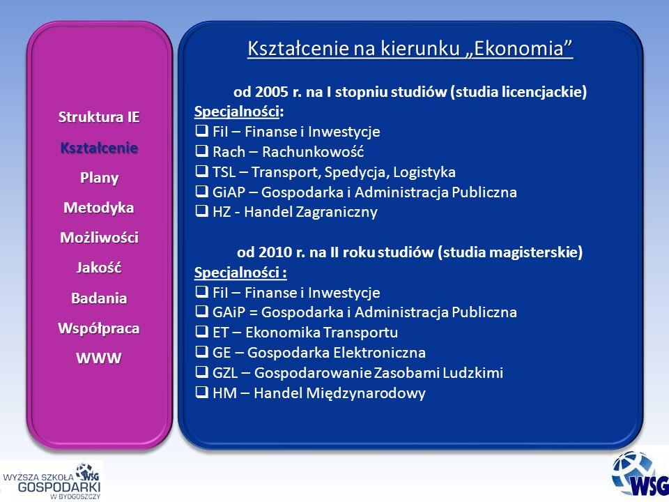 Struktura IE KształceniePlanyMetodykaMożliwościJakośćBadaniaWspółpracaWWW KształceniePlanyMetodykaMożliwościJakośćBadaniaWspółpracaWWW Kształcenie na kierunku Ekonomia od 2005 r.