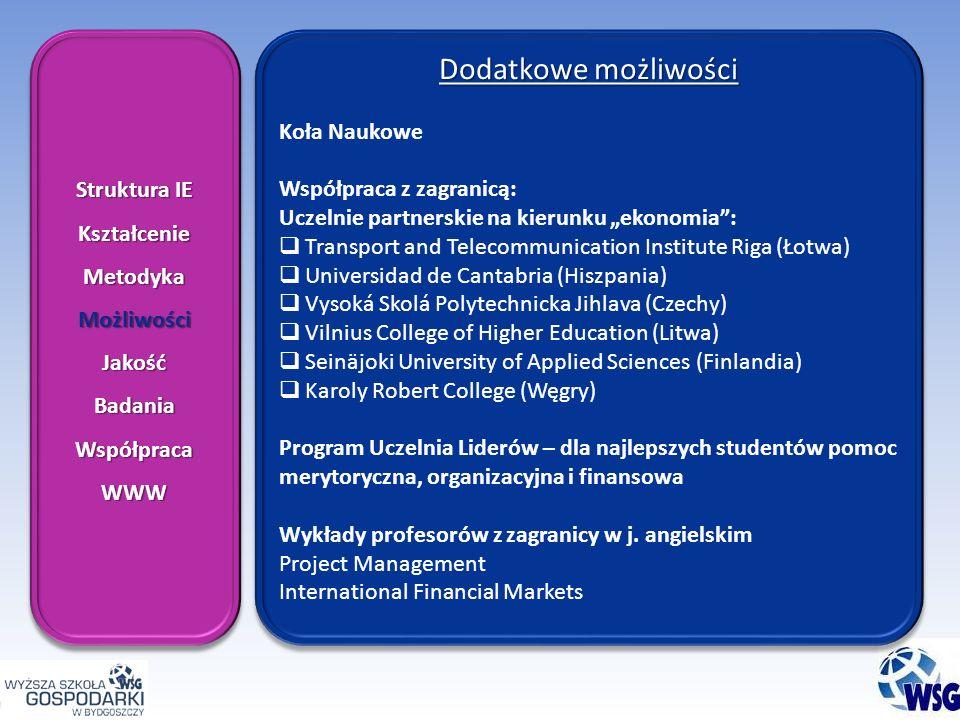 Struktura IE KształcenieMetodykaMożliwościJakośćBadaniaWspółpracaWWW KształcenieMetodykaMożliwościJakośćBadaniaWspółpracaWWW Dodatkowe możliwości Koła Naukowe Współpraca z zagranicą: Uczelnie partnerskie na kierunku ekonomia: Transport and Telecommunication Institute Riga (Łotwa) Universidad de Cantabria (Hiszpania) Vysoká Skolá Polytechnicka Jihlava (Czechy) Vilnius College of Higher Education (Litwa) Seinäjoki University of Applied Sciences (Finlandia) Karoly Robert College (Węgry) Program Uczelnia Liderów – dla najlepszych studentów pomoc merytoryczna, organizacyjna i finansowa Wykłady profesorów z zagranicy w j.