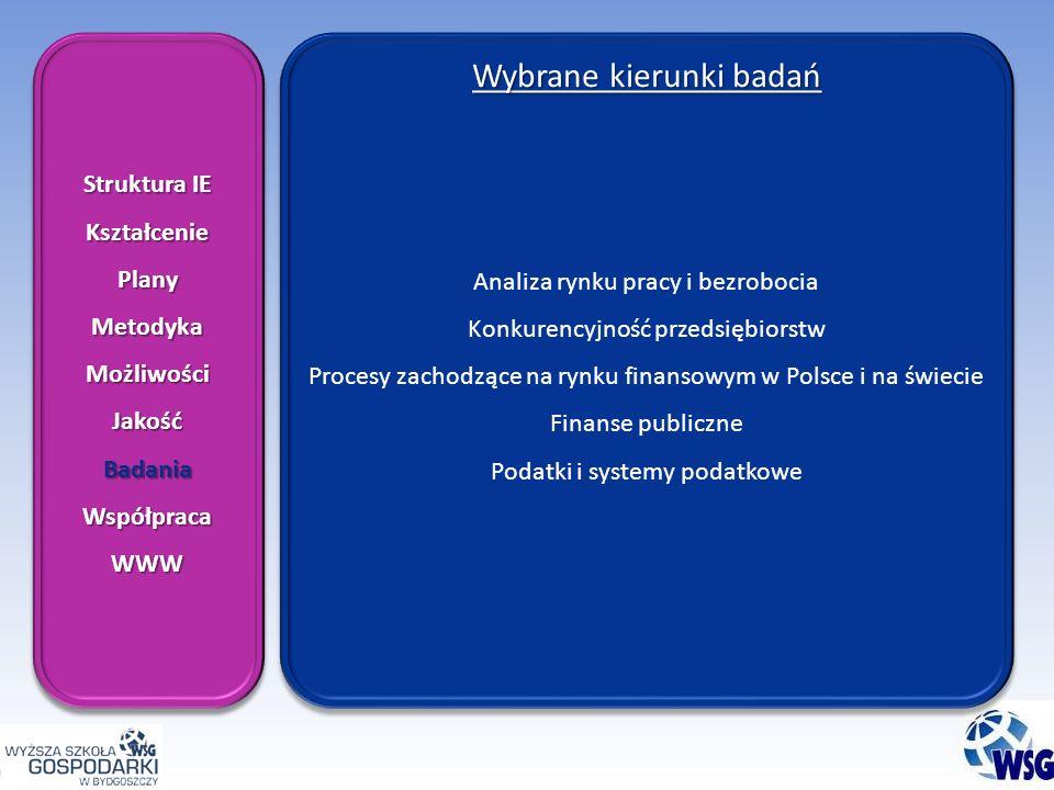 Struktura IE KształceniePlanyMetodykaMożliwościJakośćBadaniaWspółpracaWWW KształceniePlanyMetodykaMożliwościJakośćBadaniaWspółpracaWWW Wybrane kierunki badań Analiza rynku pracy i bezrobocia Konkurencyjność przedsiębiorstw Procesy zachodzące na rynku finansowym w Polsce i na świecie Finanse publiczne Podatki i systemy podatkowe Wybrane kierunki badań Analiza rynku pracy i bezrobocia Konkurencyjność przedsiębiorstw Procesy zachodzące na rynku finansowym w Polsce i na świecie Finanse publiczne Podatki i systemy podatkowe