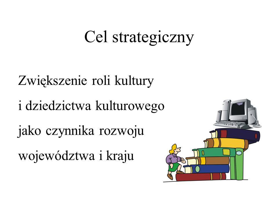 Cel strategiczny Zwiększenie roli kultury i dziedzictwa kulturowego jako czynnika rozwoju województwa i kraju