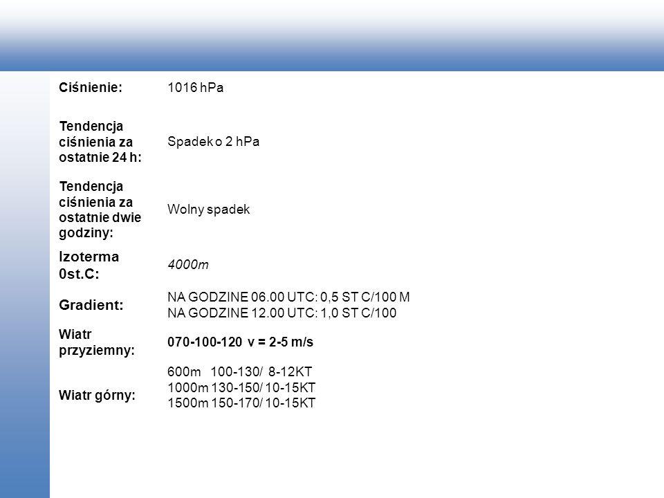 Ciśnienie:1016 hPa Tendencja ciśnienia za ostatnie 24 h: Spadek o 2 hPa Tendencja ciśnienia za ostatnie dwie godziny: Wolny spadek Izoterma 0st.C: 4000m Gradient: NA GODZINE 06.00 UTC: 0,5 ST C/100 M NA GODZINE 12.00 UTC: 1,0 ST C/100 Wiatr przyziemny: 070-100-120 v = 2-5 m/s Wiatr górny: 600m 100-130/ 8-12KT 1000m 130-150/ 10-15KT 1500m 150-170/ 10-15KT