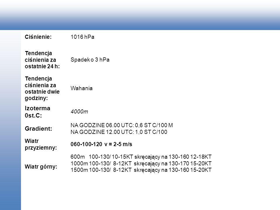 Ciśnienie:1016 hPa Tendencja ciśnienia za ostatnie 24 h: Spadek o 3 hPa Tendencja ciśnienia za ostatnie dwie godziny: Wahania Izoterma 0st.C: 4000m Gr