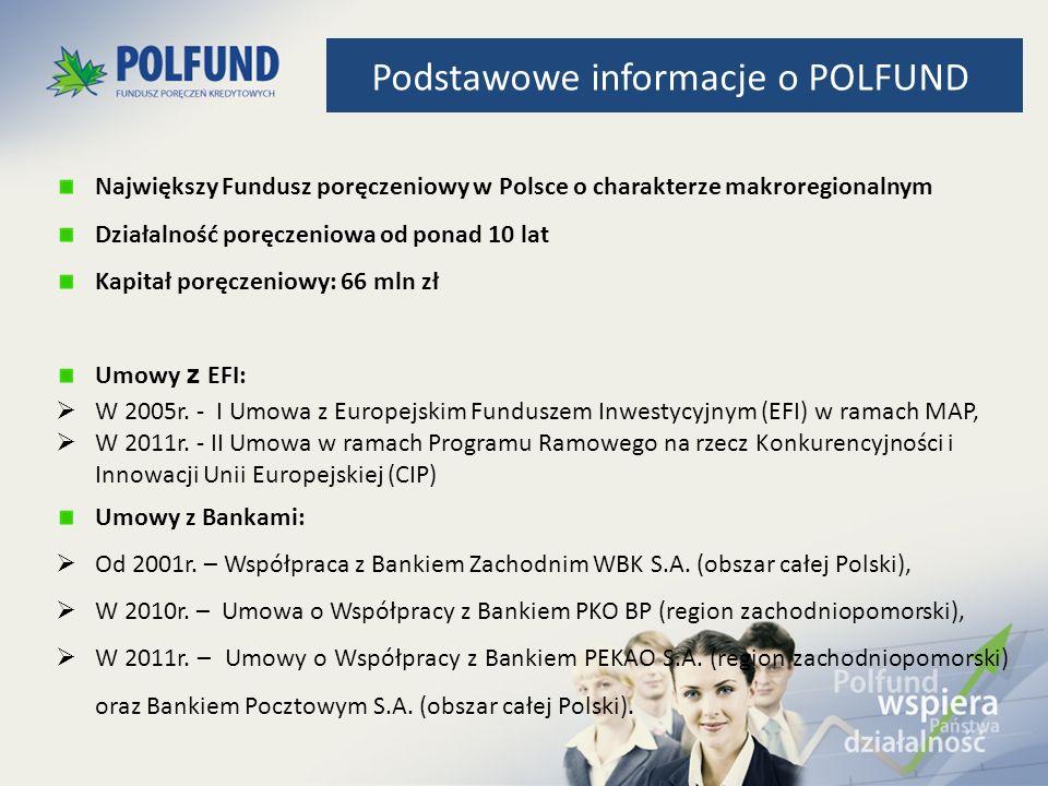 Największy Fundusz poręczeniowy w Polsce o charakterze makroregionalnym Działalność poręczeniowa od ponad 10 lat Kapitał poręczeniowy: 66 mln zł Umowy