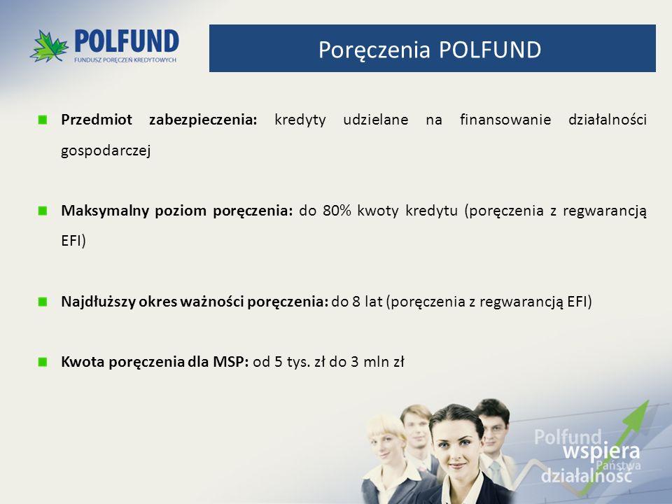 Przedmiot zabezpieczenia: kredyty udzielane na finansowanie działalności gospodarczej Maksymalny poziom poręczenia: do 80% kwoty kredytu (poręczenia z