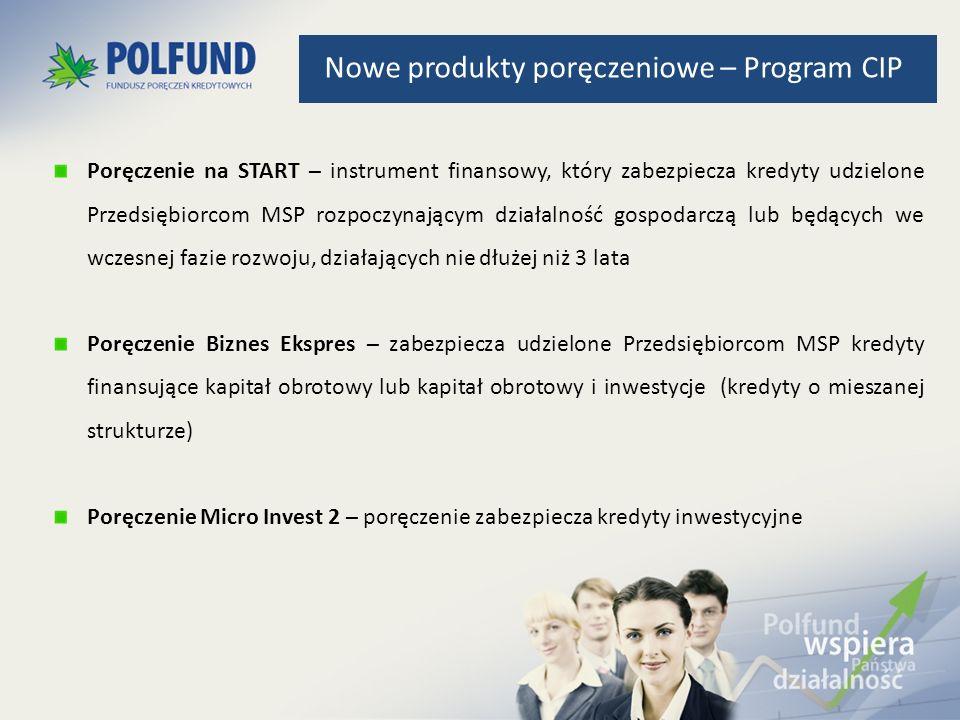 Poręczenie na START – instrument finansowy, który zabezpiecza kredyty udzielone Przedsiębiorcom MSP rozpoczynającym działalność gospodarczą lub będący