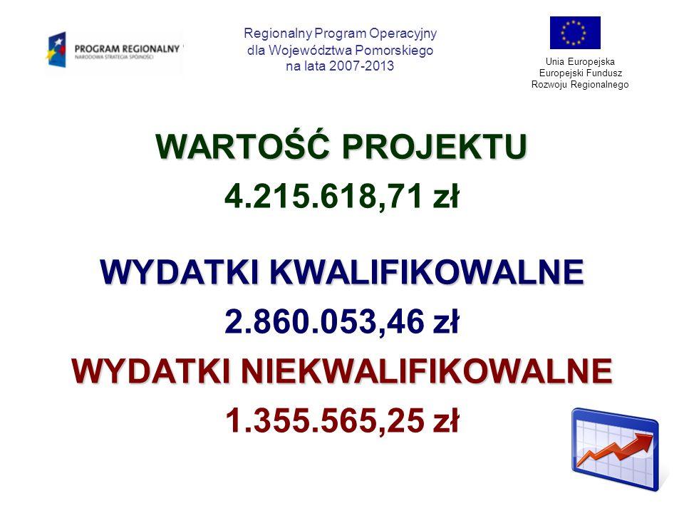 WARTOŚĆ PROJEKTU 4.215.618,71 zł WYDATKI KWALIFIKOWALNE 2.860.053,46 zł WYDATKI NIEKWALIFIKOWALNE 1.355.565,25 zł Regionalny Program Operacyjny dla Wo