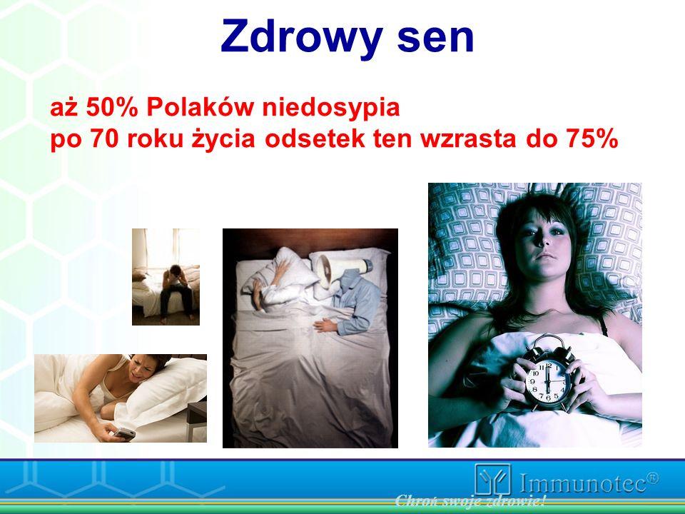 Chro ń swoje zdrowie! Zdrowy sen aż 50% Polaków niedosypia po 70 roku życia odsetek ten wzrasta do 75%