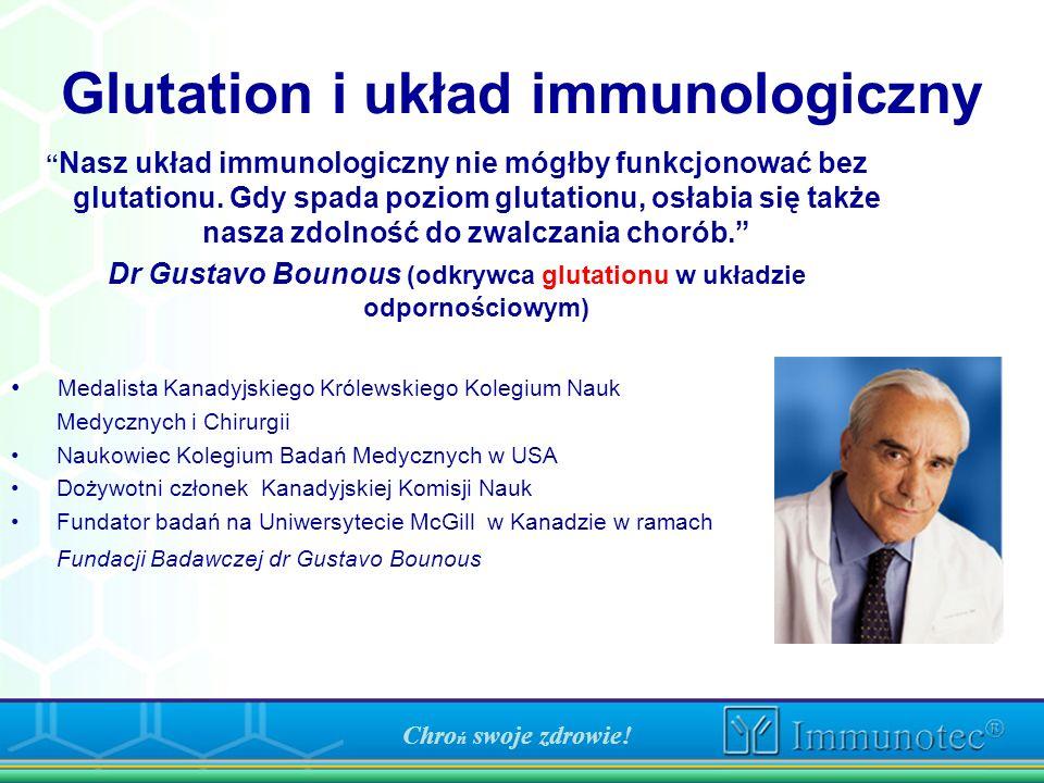 Glutation i układ immunologiczny Nasz układ immunologiczny nie mógłby funkcjonować bez glutationu. Gdy spada poziom glutationu, osłabia się także nasz
