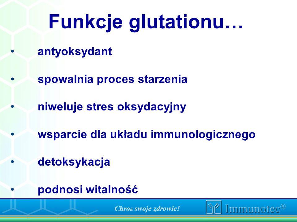 antyoksydant spowalnia proces starzenia niweluje stres oksydacyjny wsparcie dla układu immunologicznego detoksykacja podnosi witalność Funkcje glutati