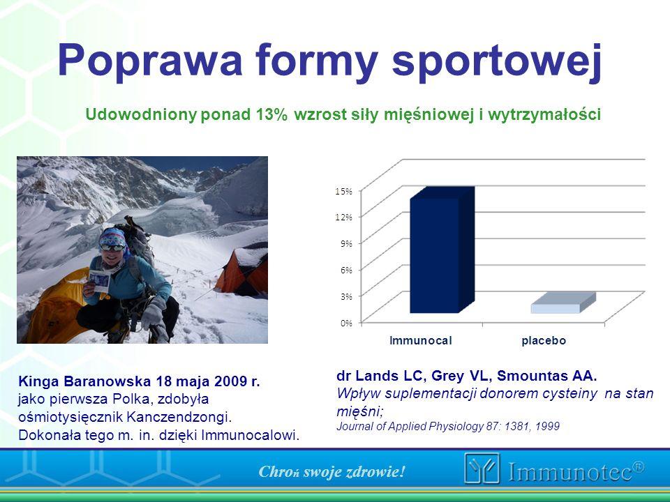 Poprawa formy sportowej dr Lands LC, Grey VL, Smountas AA. Wpływ suplementacji donorem cysteiny na stan mięśni; Journal of Applied Physiology 87: 1381