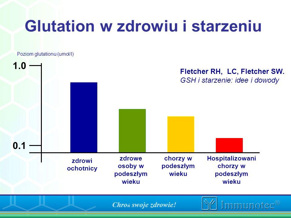 Glutation w zdrowiu i starzeniu 0.1 1.0 Poziom glutationu (umol/l) zdrowi ochotnicy zdrowe osoby w podeszłym wieku chorzy w podeszłym wieku Fletcher R