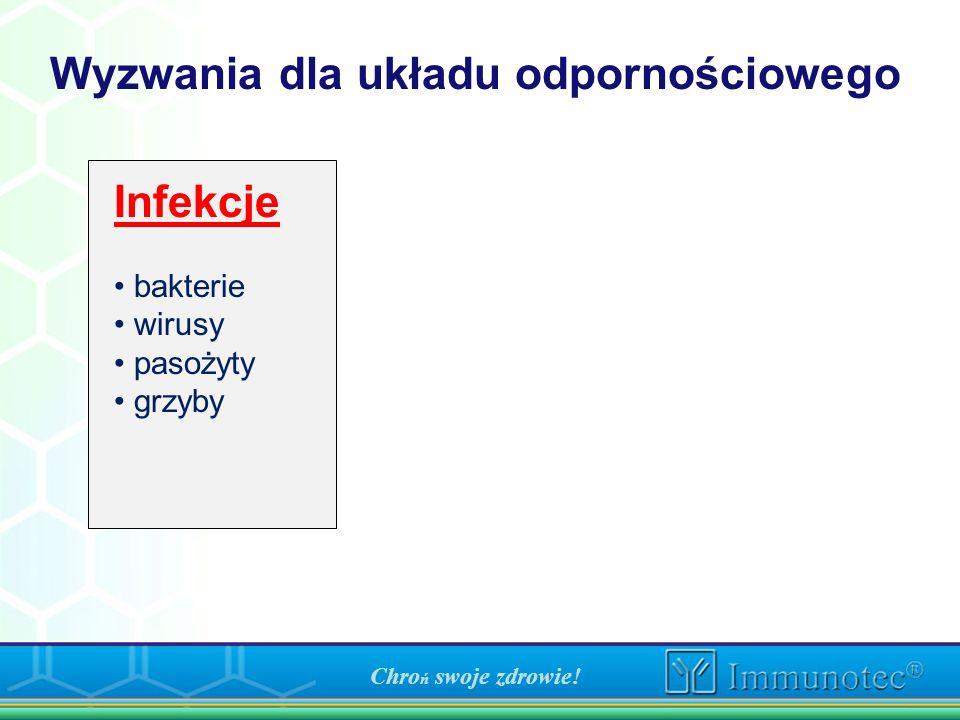 Wyzwania dla układu odpornościowego Infekcje bakterie wirusy pasożyty grzyby Chro ń swoje zdrowie!