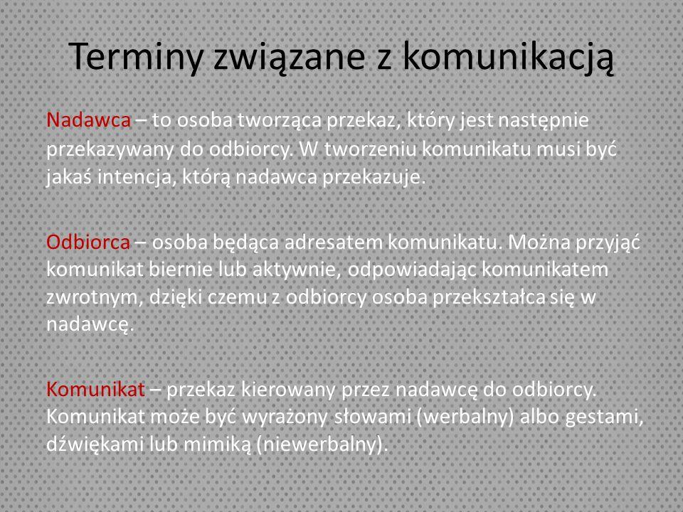 Schemat komunikacji NADAWCAODBIORCA KOMUNIKAT