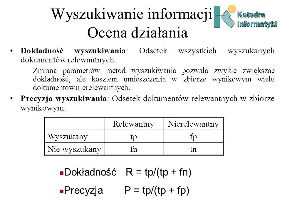 Wyszukiwanie informacji – Ocena działania Dokładność wyszukiwania: Odsetek wszystkich wyszukanych dokumentów relewantnych. –Zmiana parametrów metod wy