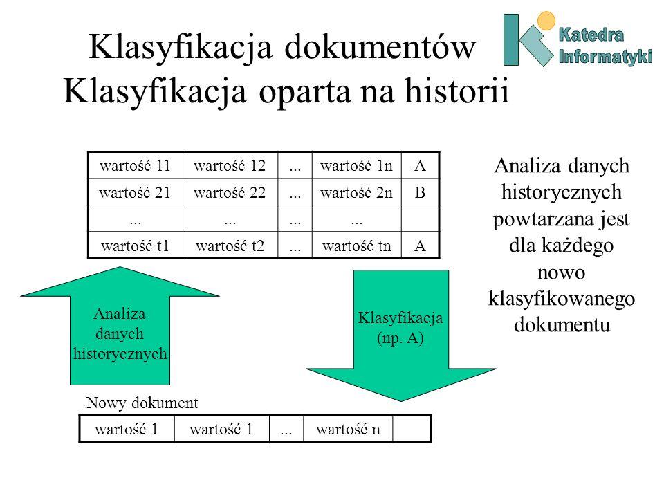 Klasyfikacja dokumentów Klasyfikacja oparta na historii wartość 11wartość 12...wartość 1nA wartość 21wartość 22...wartość 2nB... wartość t1wartość t2.