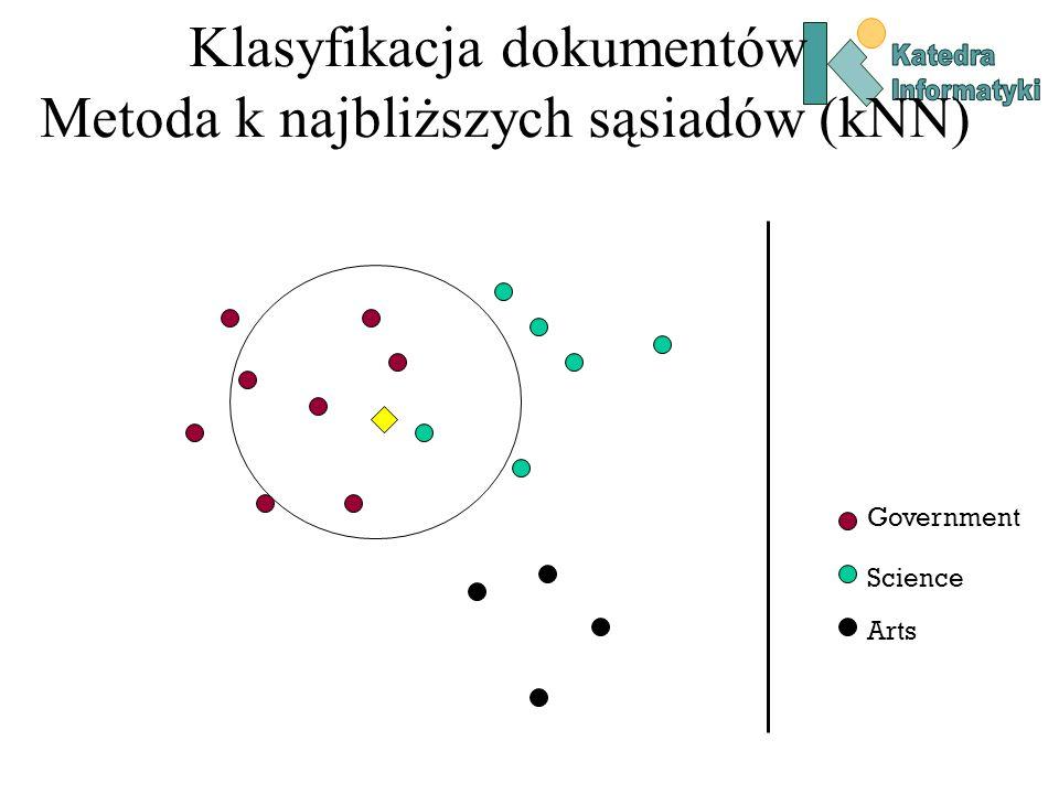 Klasyfikacja dokumentów Metoda k najbliższych sąsiadów (kNN) Government Science Arts