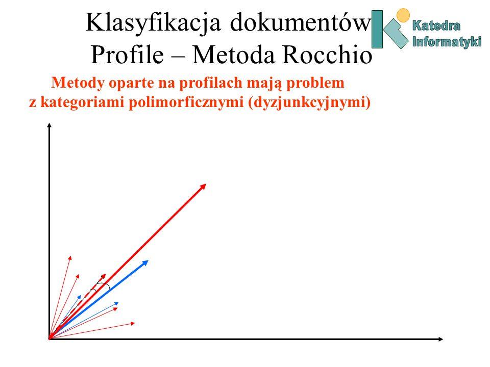 Klasyfikacja dokumentów Profile – Metoda Rocchio Metody oparte na profilach mają problem z kategoriami polimorficznymi (dyzjunkcyjnymi)