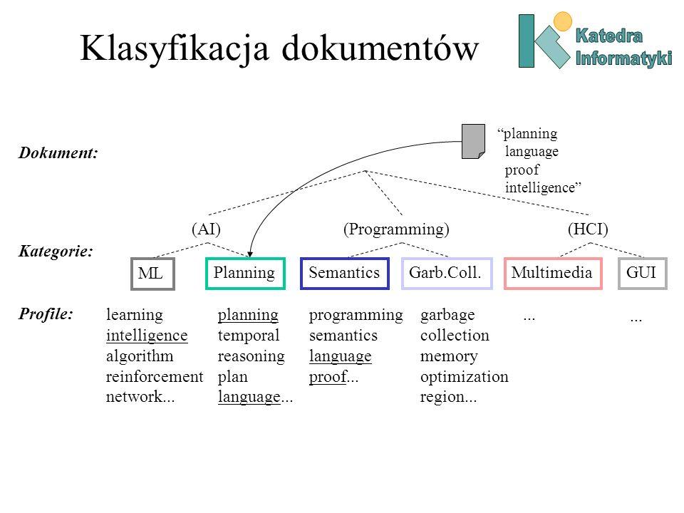 Klasyfikacja dokumentów Metoda k najbliższych sąsiadów (kNN) Dla danego dokumentu d: –Obliczamy podobieństwo d do każdego z przykładów ze zbioru treningowego D.