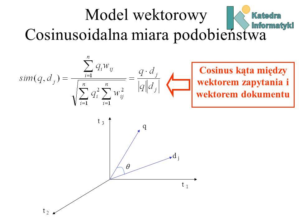 Model wektorowy Cosinusoidalna miara podobieństwa t 1 q d j t 3 t 2 θ Cosinus kąta między wektorem zapytania i wektorem dokumentu