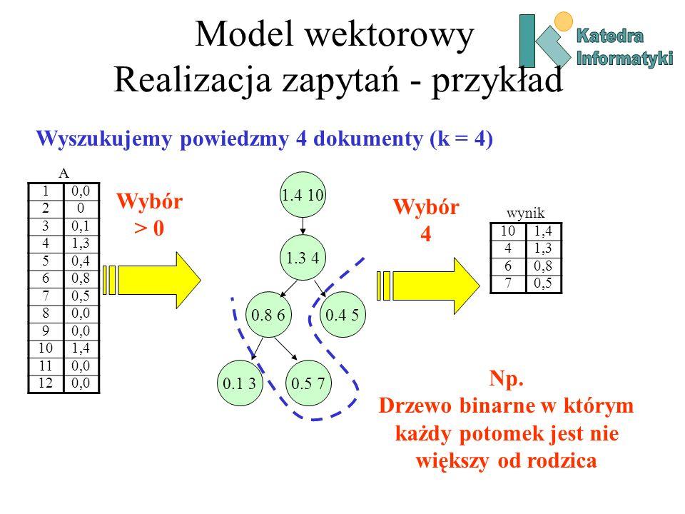 Model wektorowy Realizacja zapytań - przykład A 10,0 20 30,1 41,3 50,4 60,8 70,5 80,0 9 101,4 110,0 120,0 Wybór > 0 Wyszukujemy powiedzmy 4 dokumenty (k = 4) Wybór 4 wynik 101,4 41,3 60,8 70,5 1.4 10 1.3 4 0.8 60.4 5 0.1 30.5 7 Np.