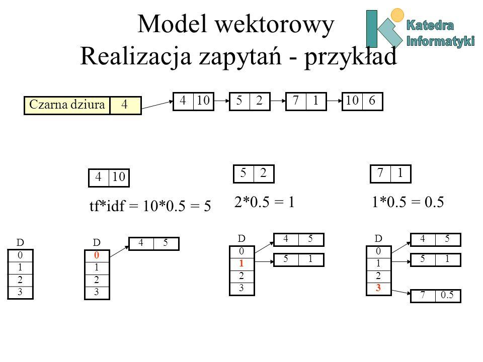 Model wektorowy Realizacja zapytań - przykład Czarna dziura4 10425176 D 0 1 2 3 4 tf*idf = 10*0.5 = 5 54 3 2 1 0 D 25 2*0.5 = 1 54 3 2 1 0 D 15 17 1*0.5 = 0.5 54 3 2 1 0 D 15 0.57