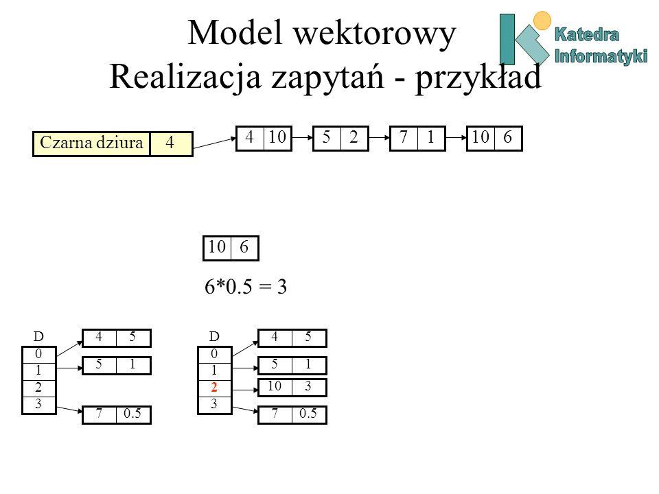 Model wektorowy Realizacja zapytań - przykład Czarna dziura4 10425176 54 3 2 1 0 D 15 0.57 610 6*0.5 = 3 54 3 2 1 0 D 15 0.57 310