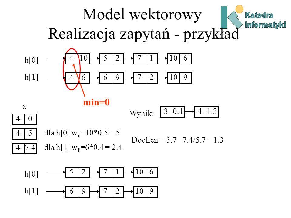 Model wektorowy Realizacja zapytań - przykład min=0 04 a dla h[0] w ij =10*0.5 = 5 54 Wynik: 0.13 10425176 6496279 h[0] h[1] dla h[1] w ij =6*0.4 = 2.4 7.44 DocLen = 5.7 7.4/5.7 = 1.3 1.34 2517610 96279 h[0] h[1]