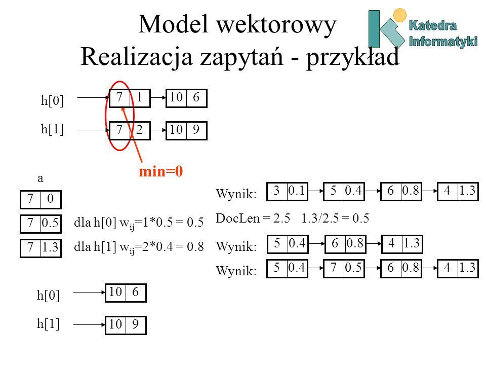 Model wektorowy Realizacja zapytań - przykład min=0 07 a dla h[0] w ij =1*0.5 = 0.5 0.57 DocLen = 2.5 1.3/2.5 = 0.5 610 9 h[0] h[1] Wynik: 0.450.570.861.34 17610 279 h[0] h[1] Wynik: 0.130.450.861.34 dla h[1] w ij =2*0.4 = 0.8 1.37 Wynik: 0.450.861.34