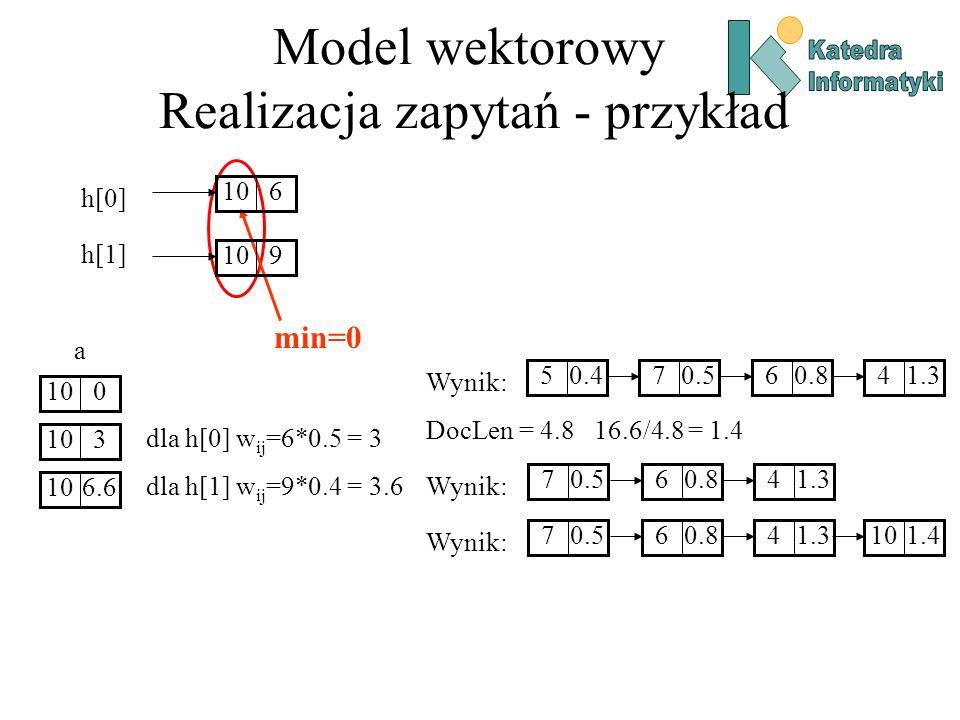 Model wektorowy Realizacja zapytań - przykład min=0 010 a dla h[0] w ij =6*0.5 = 3 310 DocLen = 4.8 16.6/4.8 = 1.4 610 9 h[0] h[1] Wynik: 0.450.570.861.34 dla h[1] w ij =9*0.4 = 3.6 6.610 Wynik: 0.570.861.34 Wynik: 0.570.861.341.410