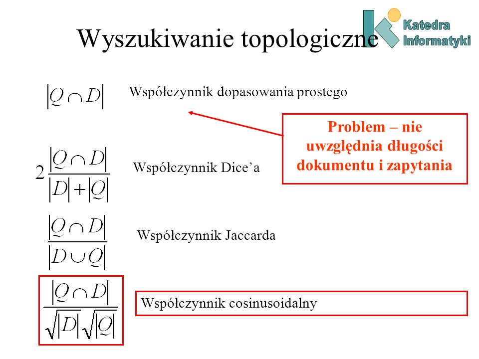 Współczynnik dopasowania prostego Współczynnik DiceaWspółczynnik Jaccarda Współczynnik cosinusoidalny Wyszukiwanie topologiczne Problem – nie uwzględnia długości dokumentu i zapytania