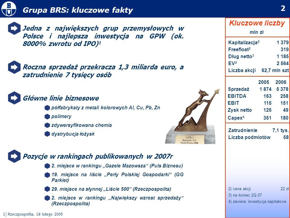 2 Jedna z największych grup przemysłowych w Polsce i najlepsza inwestycja na GPW (ok. 8000% zwrotu od IPO) 1 Roczna sprzedaż przekracza 1,3 miliarda e