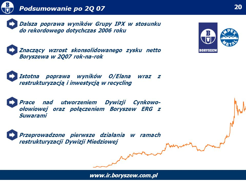 20 Dalsza poprawa wyników Grupy IPX w stosunku do rekordowego dotychczas 2006 roku Znaczący wzrost skonsolidowanego zysku netto Boryszewa w 2Q07 rok-n